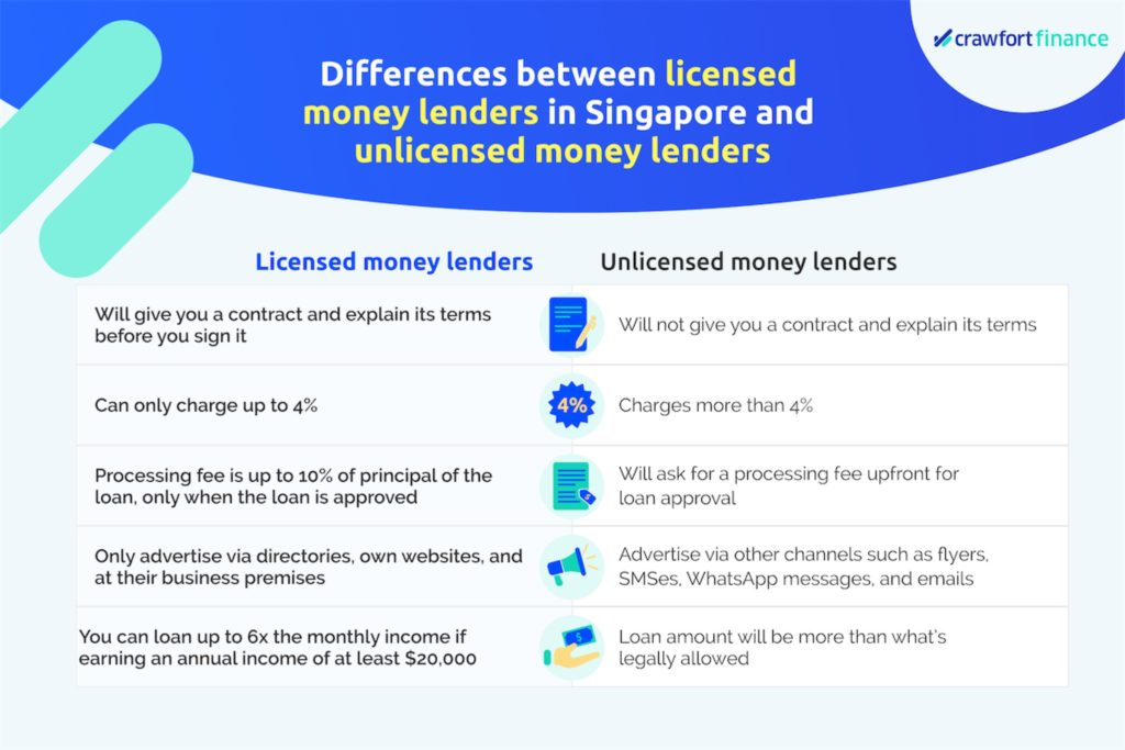 Infographic on the differences between licensed and unlicensed money lenders in Singapore