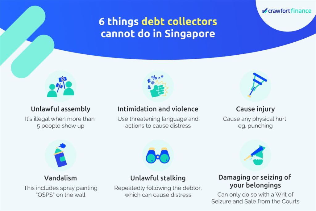 infographic on the things debt collectors cannot do