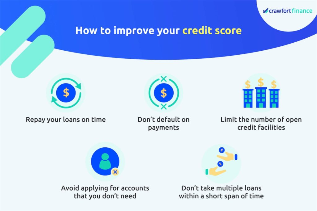 Infographic on 5 ways to improve credit score in Singapore