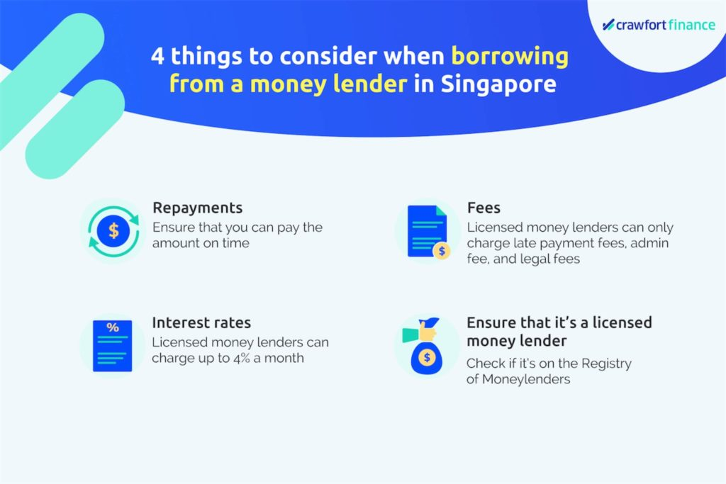 Infographic on things to consider when borrowing from a licensed money lender in Singapore