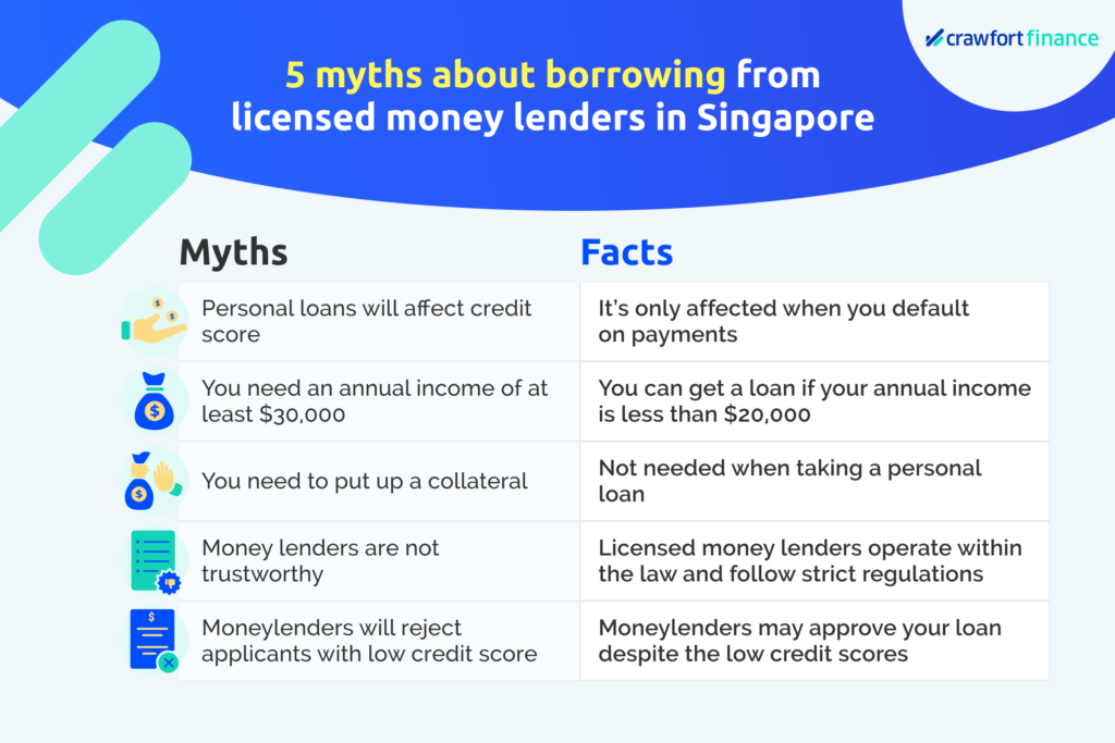 Infographic on the myths and facts about borrowing from licensed money lenders in Singapore