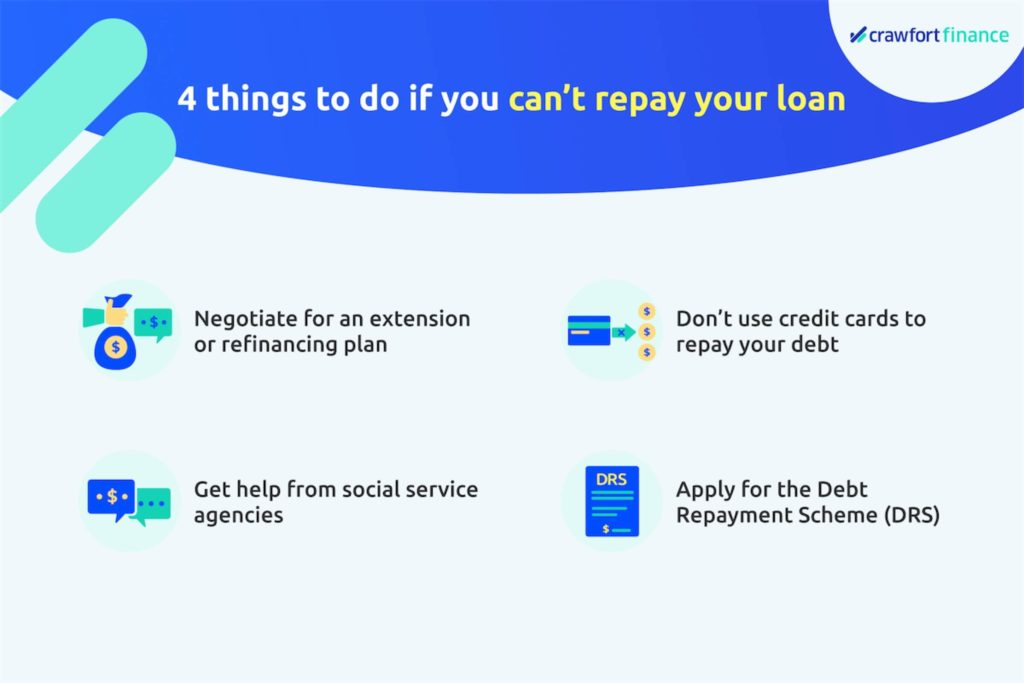 Infographic on the things you can do if you can't repay your personal loan to a licensed money lender