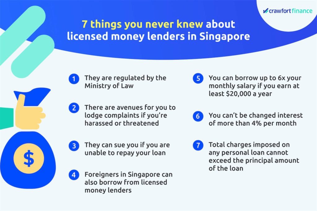 Infographic of 7 things you never know about licensed money lenders in Singapore