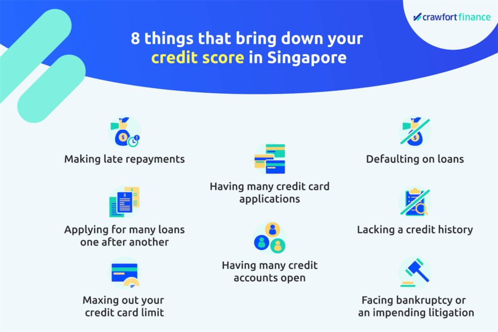 infographic on things that bring down credit score singapore