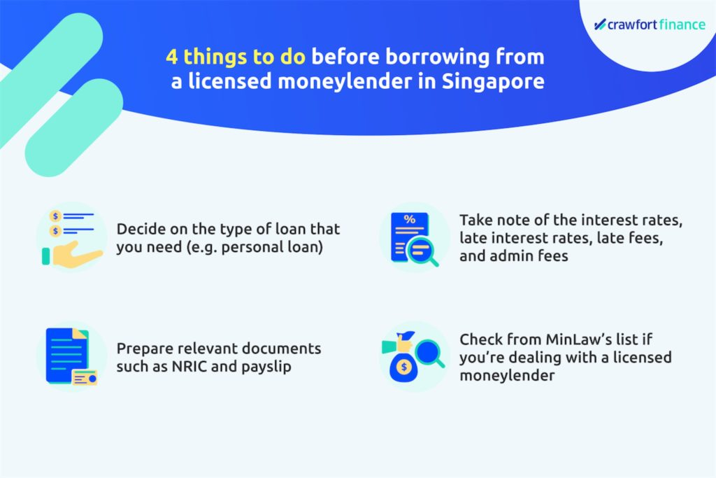 Infographic on things to do before borrowing from a licensed moneylender