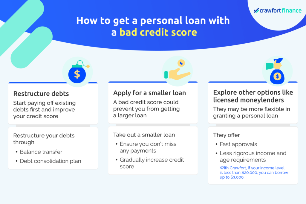 Infographic on how to get a personal loan with a bad credit score in singapore