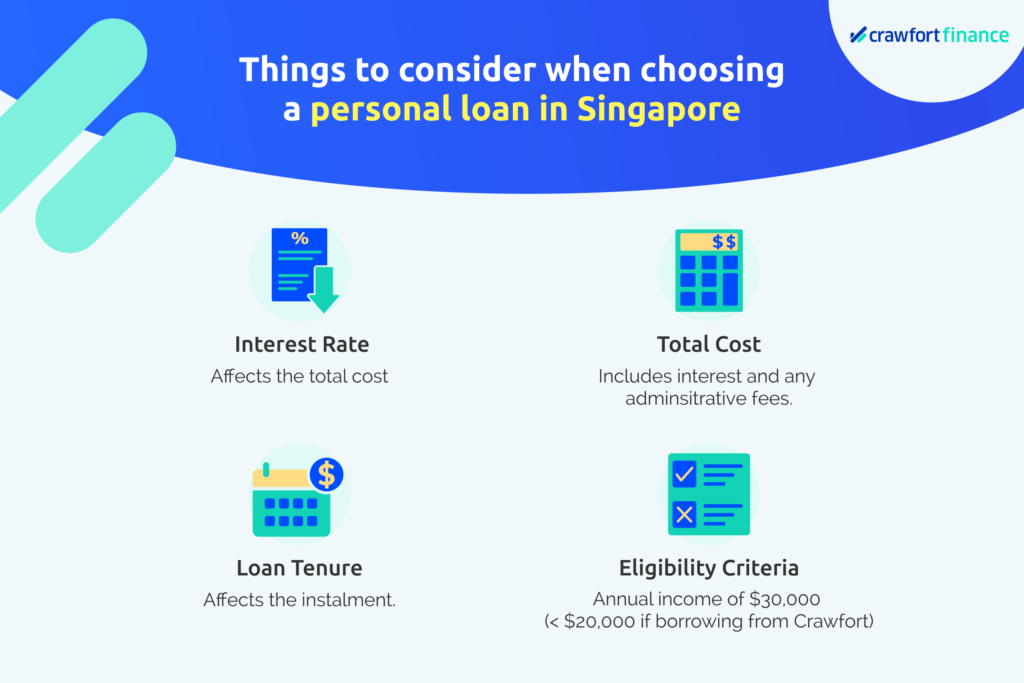 Infographic on things to consider when applying for a personal loan in Singapore