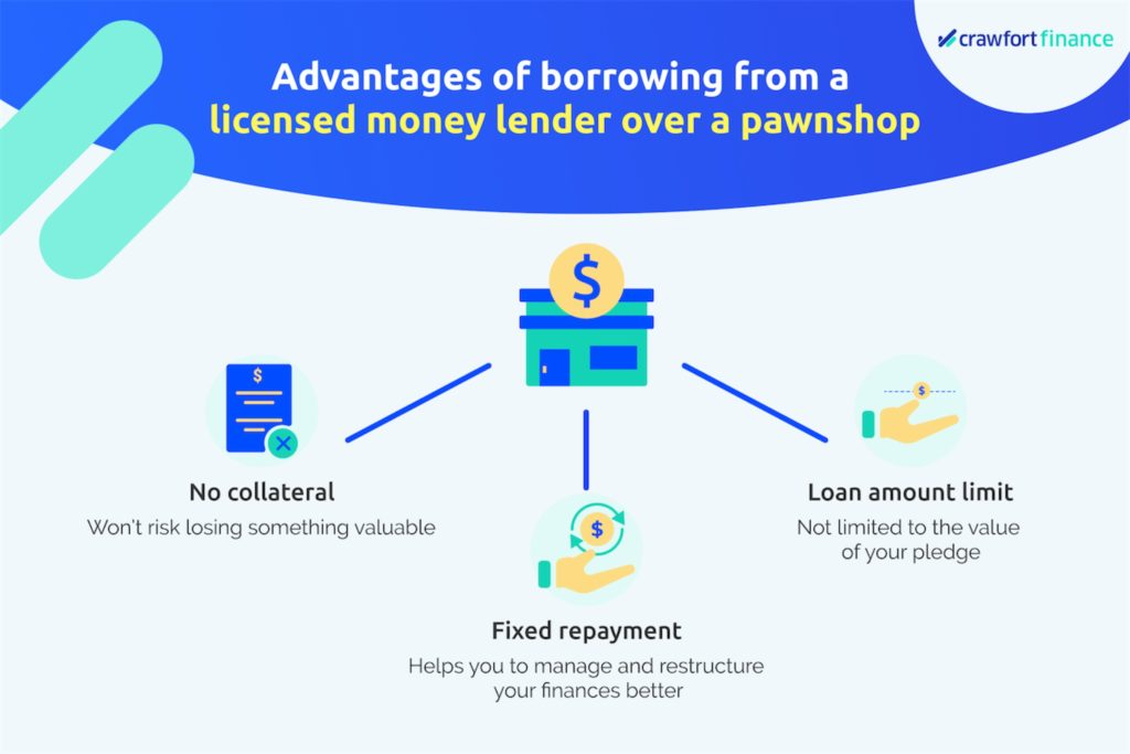 Infographic on the advantages of taking a loan from a licensed money lender over a pawnshop