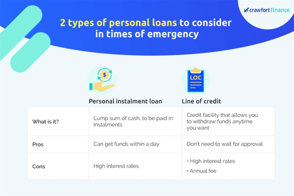 Infographic on 2 types of personal loans in Singapore that are useful during emergencies