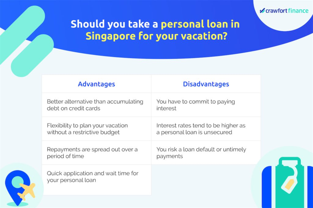 Infographic on the advantages and disadvantages for taking a personal loan for your vacation