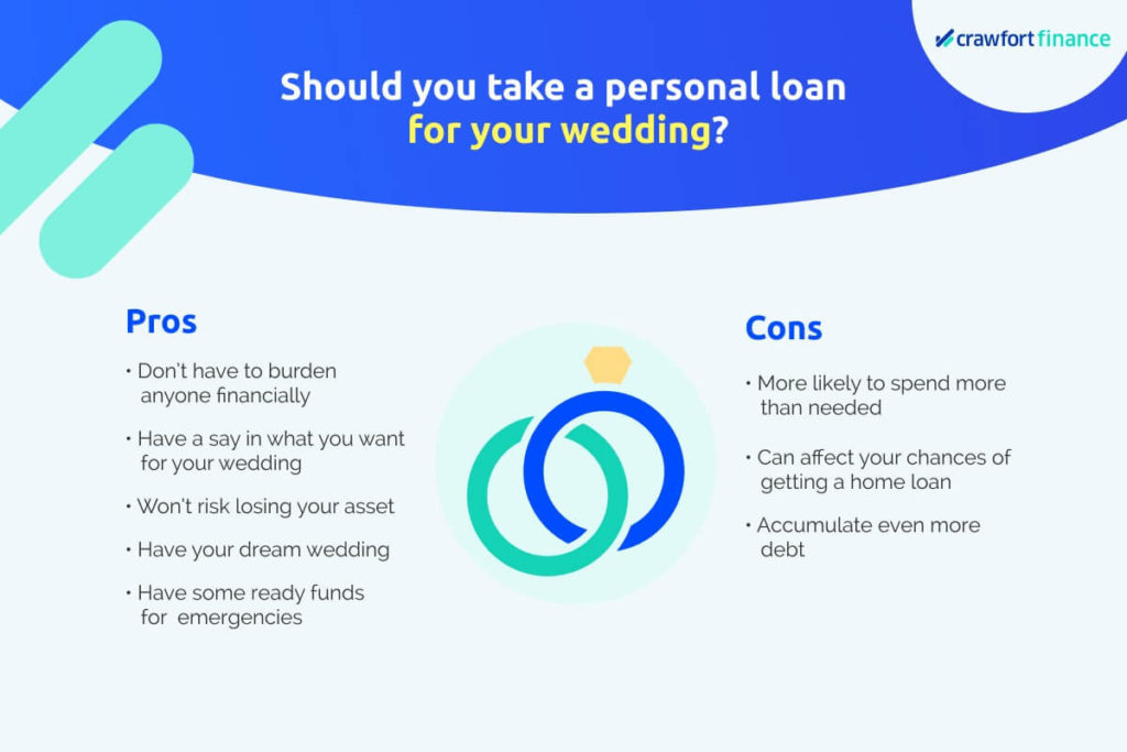 Infographic on the pros and cons of taking a personal loan in Singapore for a wedding