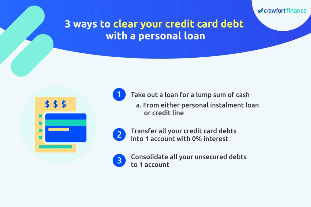 Infographic on 3 ways to clear your credit card debt with a personal loan in Singapore