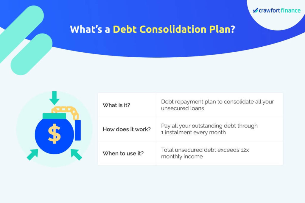 Infographic on Debt Consolidation Plan, a type of personal loan in Singapore