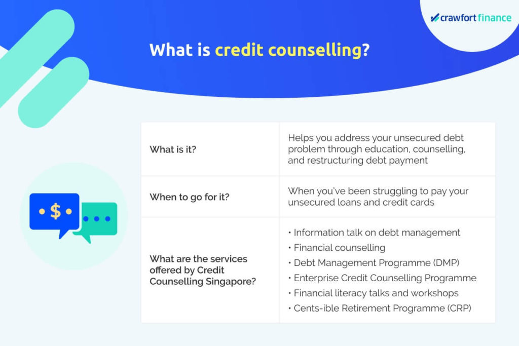 Infographic explaining what credit counselling is