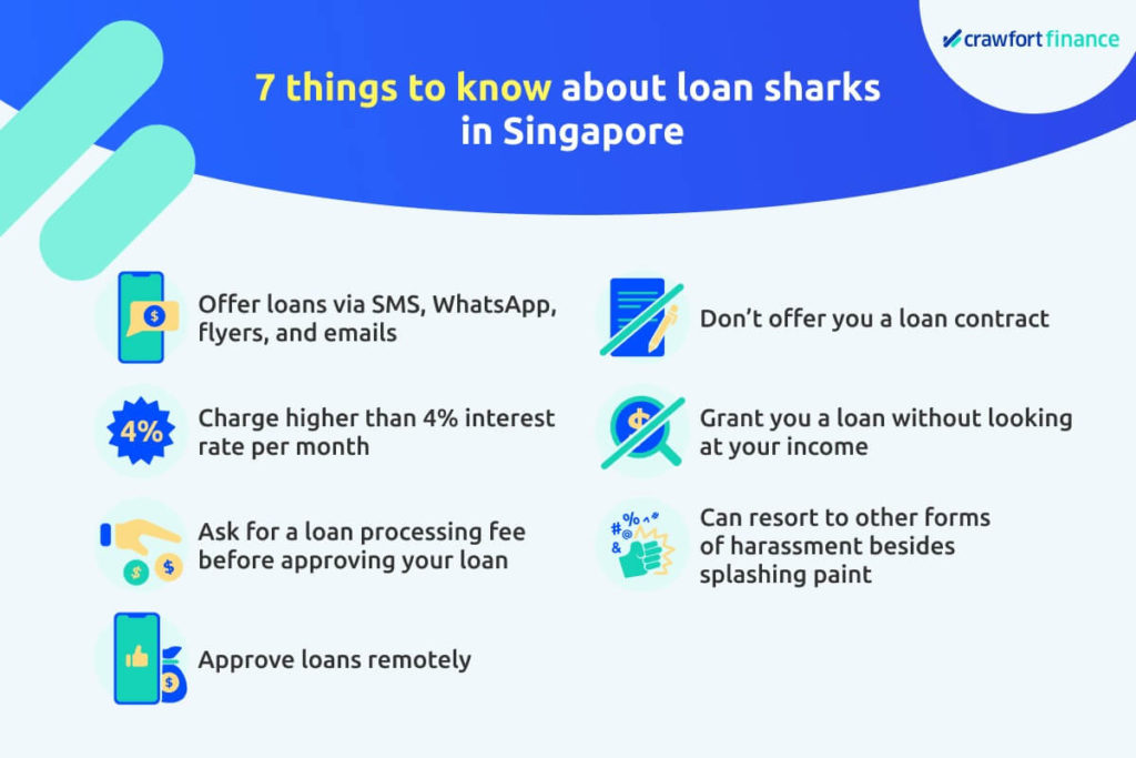 Infographic on things to know about loan sharks in Singapore