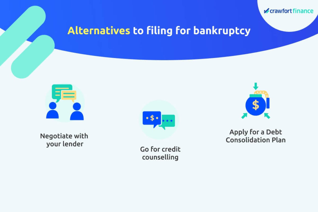Infographic on alternatives to filing for bankruptcy in Singapore