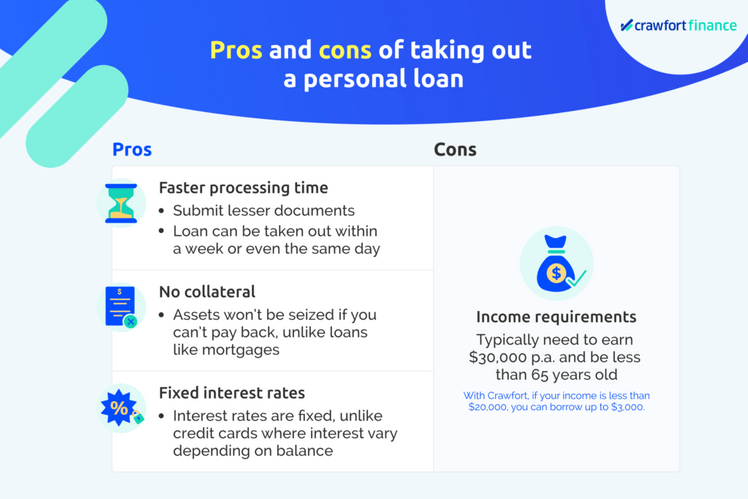 Infographic on the pros and cons of taking a personal loan in Singapore