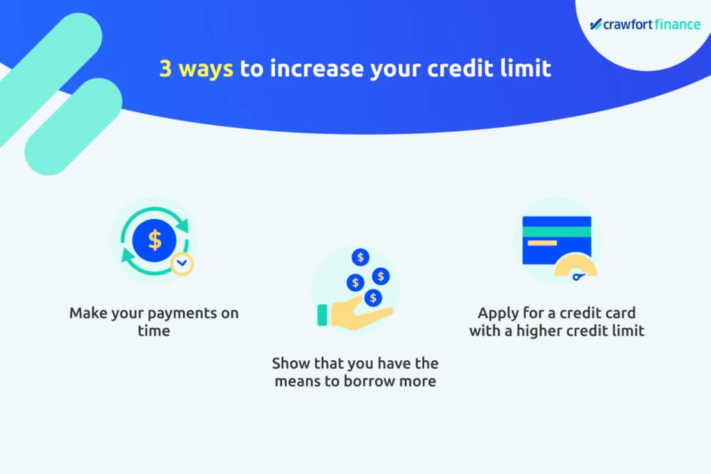 Infographic on ways to increase your credit limit