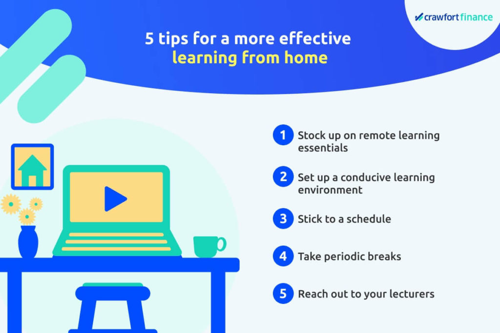 Infographic on tips on remote learning, which can be supported with a personal loan