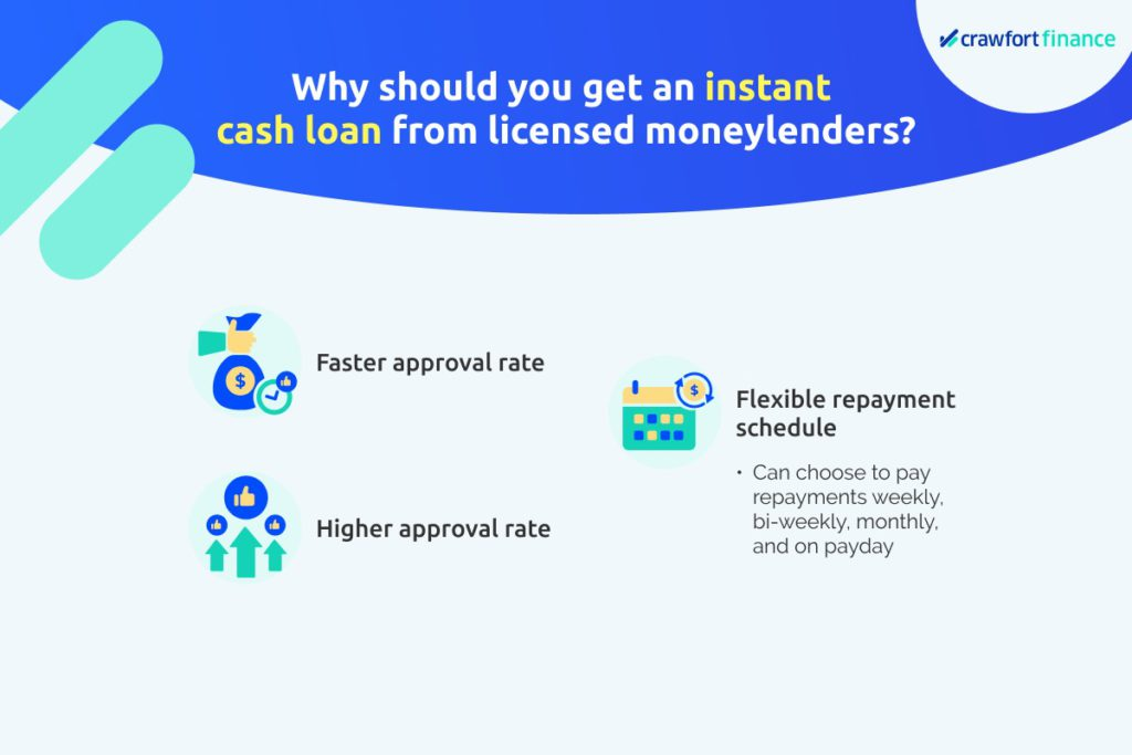 Infographic on reasons to get an instant cash loan in Singapore from a licensed moneylender