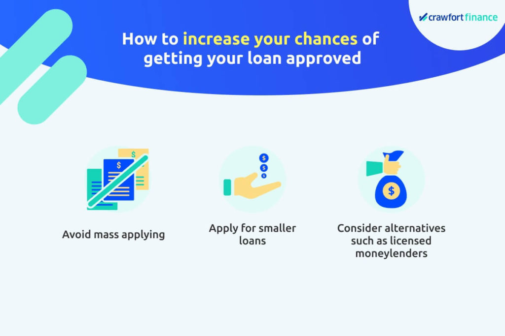 Infographic on how to increase your chances of getting a personal loan in Singapore with bad credit
