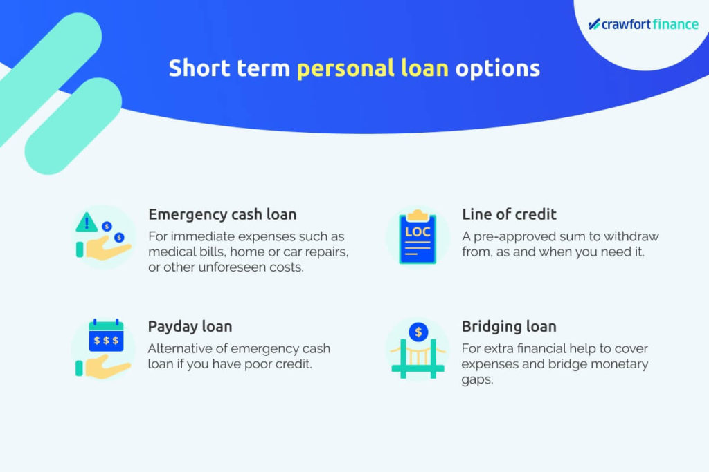 Infographic on short-term loan options in Singapore